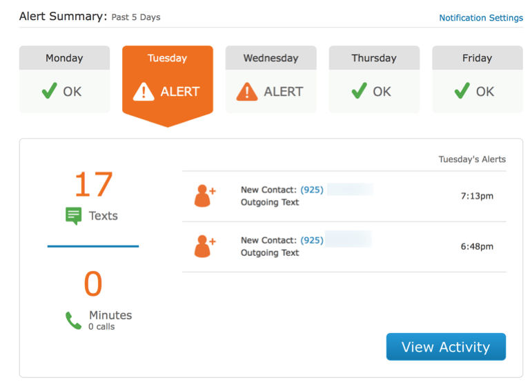 HTD AT&T Smart Limits - summary screen