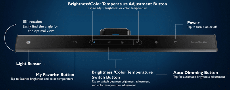 BenQ ScreenBar Lite buttons and controls diagram
