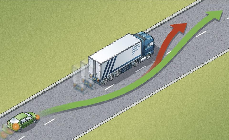 Sideways Truck Hand