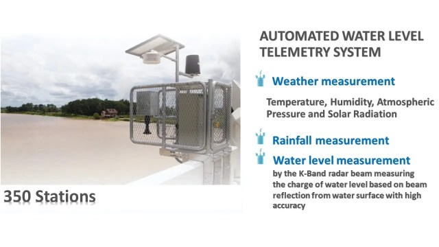 Automated Telemetry System