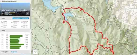 Lake Lagunitas to Pilot Knob and Beyond - Marin