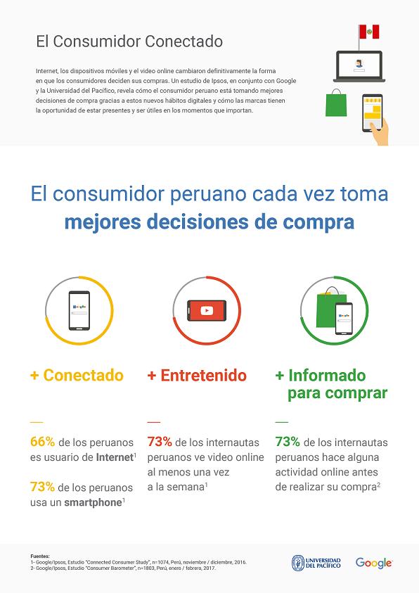 Datos del comprador peruano