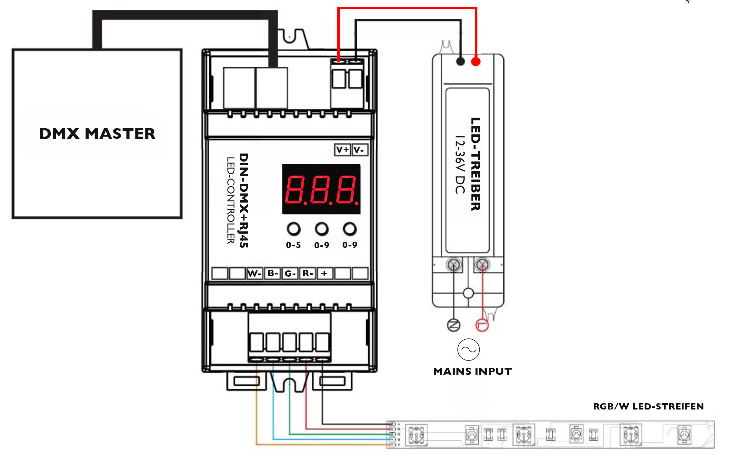 Rgb Led Strip Wiring Diagram To Magic Controller