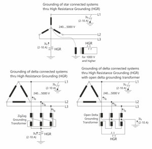 High Resistance Neutral Grounding Devices