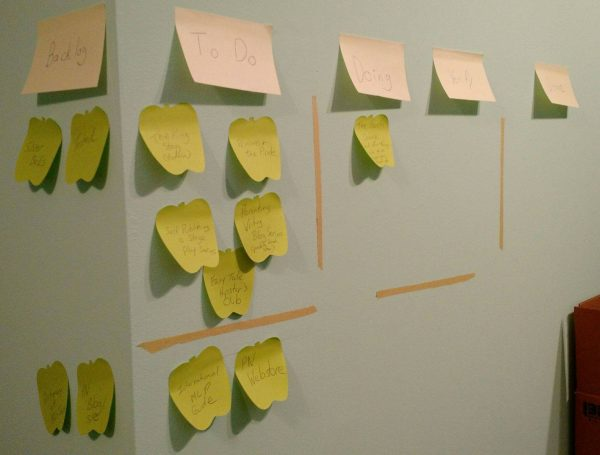 Example of a physical Kanban for writers board on a wall