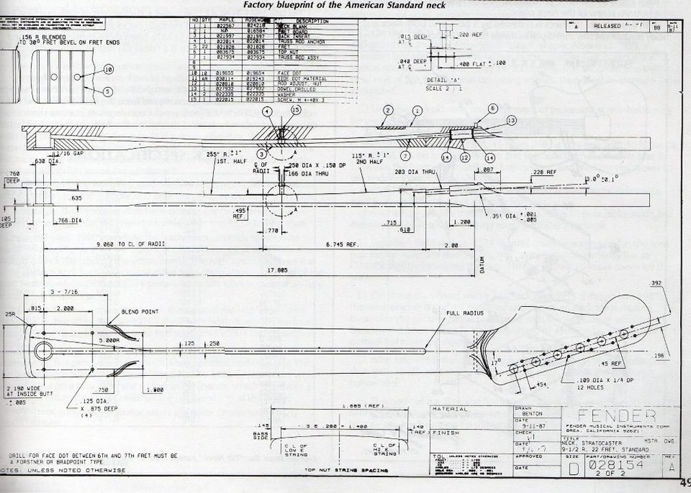stratplan?resize\\\=665%2C475 blackmore strat wiring diagram wiring diagram simonand standard stratocaster wiring diagram at bayanpartner.co