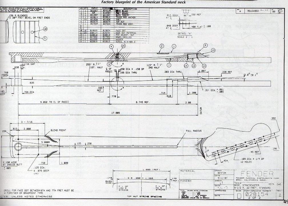 stratplan?resize\\\=665%2C475 blackmore strat wiring diagram wiring diagram simonand standard stratocaster wiring diagram at soozxer.org