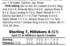 HillsboroSoftball.jpg