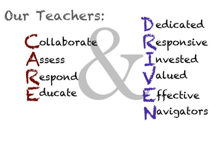 teaching & learning - teachers