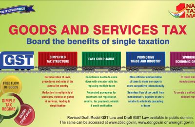 Understanding GST in simpler terms