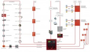 Axis AX System Diagram – Himmax Electronics Corporation