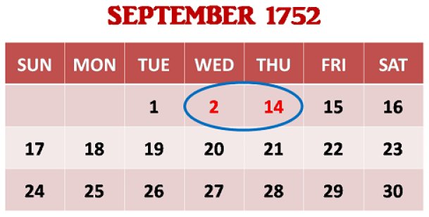 Interesting History of September 1752
