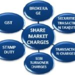 SHARE MARKET CHARGES