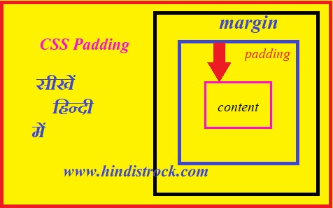 learn padding property in hindi