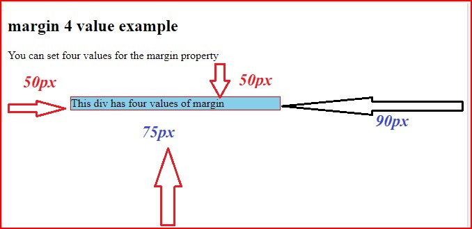 margin all property values examples