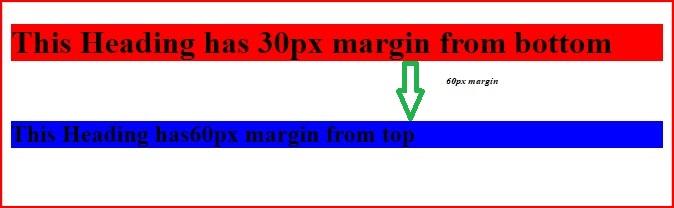 margin collapse example