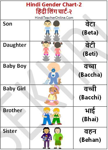 hindi-charts-for-kids-gender-2