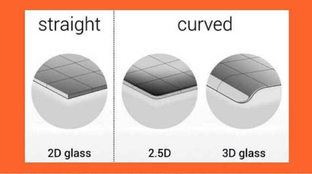 2.5D Curved Glass kya hai Aur eske kya fayde hai