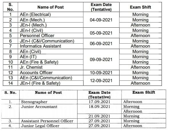 Rajasthan-Bijli-Vibhag-Admit-Card-2021