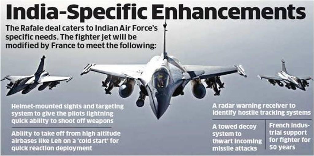 Rafale-deal-India-France-Modi