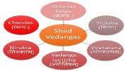Vedangas