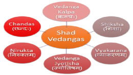 Vedangas