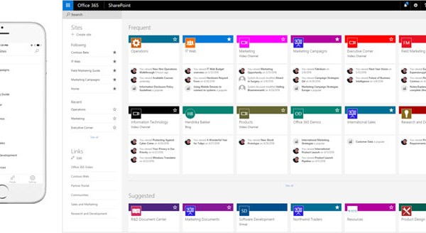 Top 5 Integration Features of Office 365 and SharePoint Online