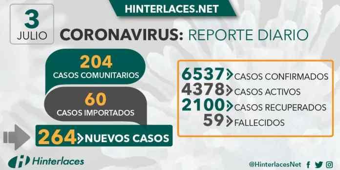 Capital venezolana alcanza mayor pico de casos de COVID-19