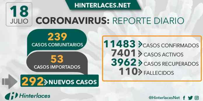 Coronavirus Caracas epicentro