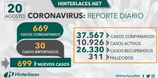 En Venezuela 70% de los pacientes de COVID-19 se han recuperado