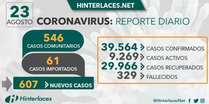 coronavirus flexibilización