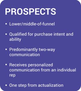 Prospects-Breakdown-Chart