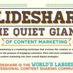 Cover – SlideShare The Quiet Giant of Content Marketing