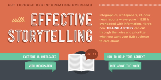 storytelling-infographic-cover
