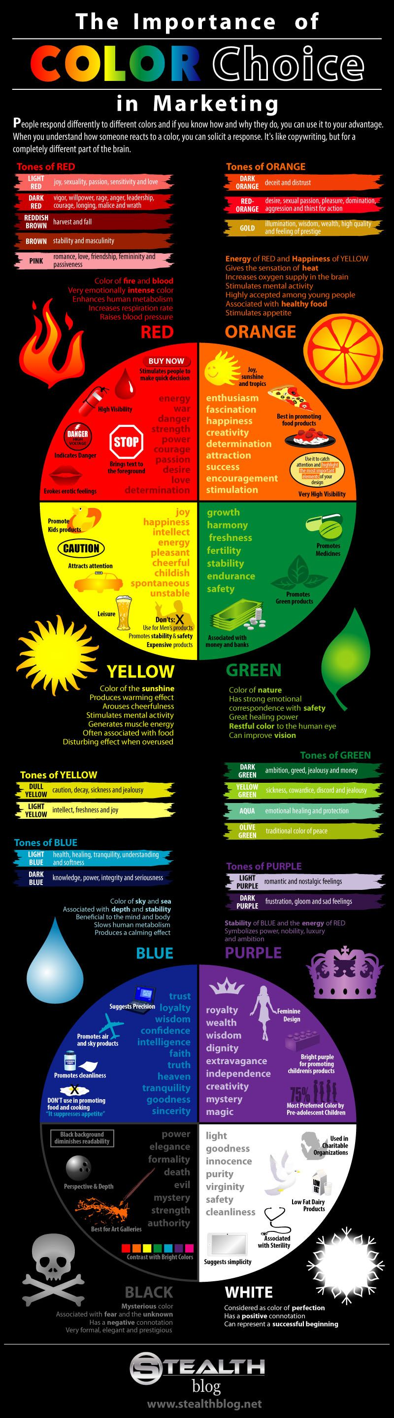 Infographic - The Importance of Color Choice in Marketing