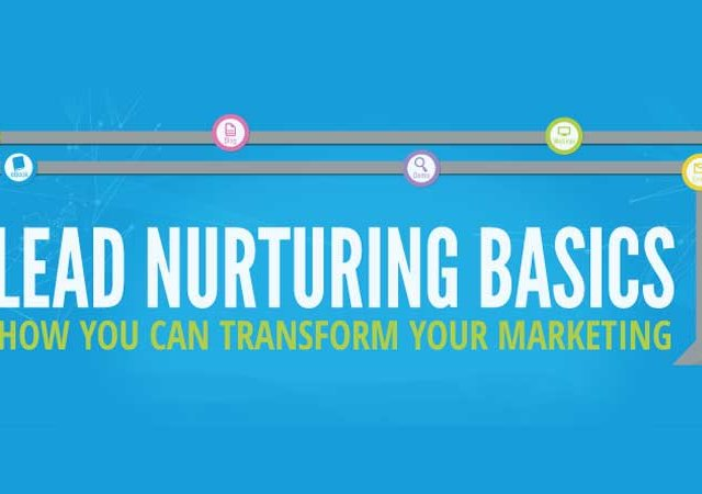 Lead-Nurturing-Basics-Cover
