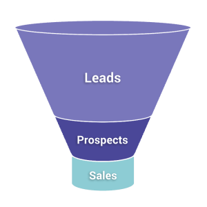 Lead-Prospect-Funnel-Diagram