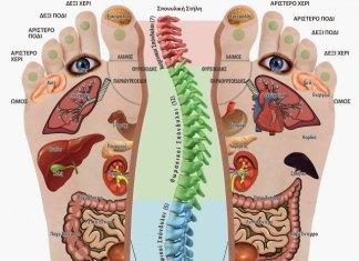 Τι είναι η Ρεφλεξολογία και πώς μπορεί να μάς βοηθήσει;
