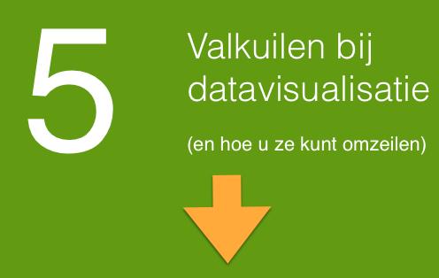 datavisualisatie