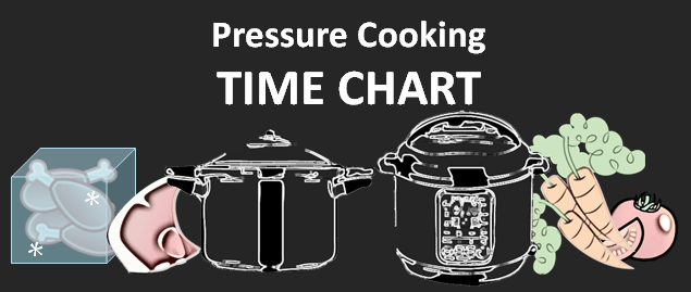 Instant Pot, Electric & Stove top Pressure Cooking TIME CHART