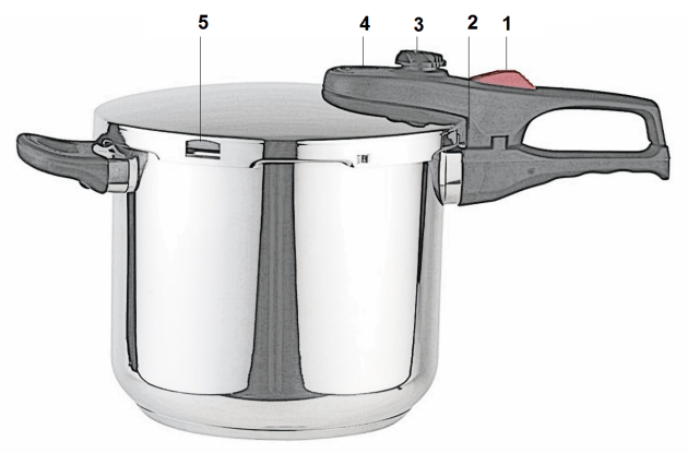 Magefesa Pressure Cooker Safety Systems