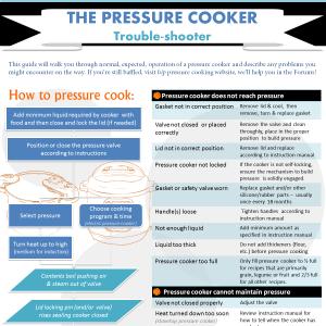 Pressure Cooker Manual Amp Recipe Booklet Library Hip