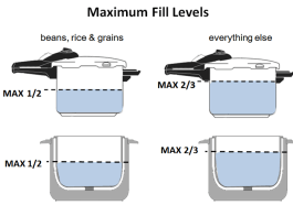 Pressure Cooker Maximum Fill Levels