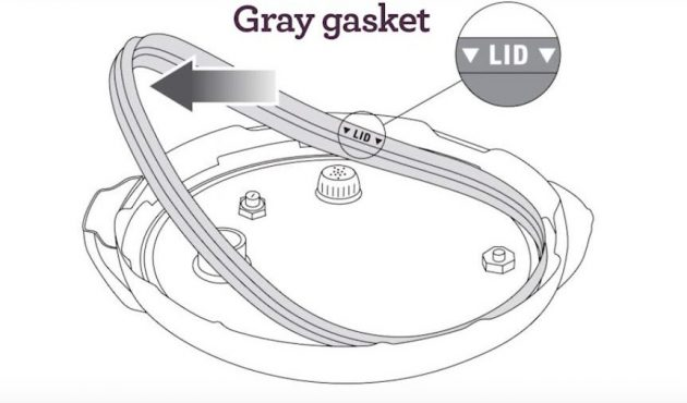 """The replacement gasket includes triangle arrows pointing down and the word """"LID""""."""
