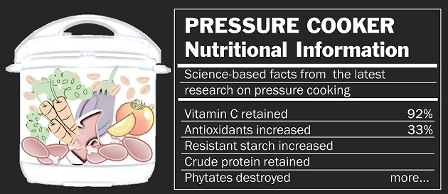 pressure cooker nutritional information - science-based facts from the latest research
