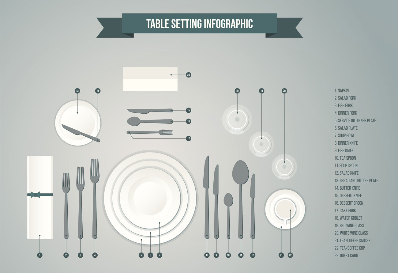 How To Set A Formal Table Setting