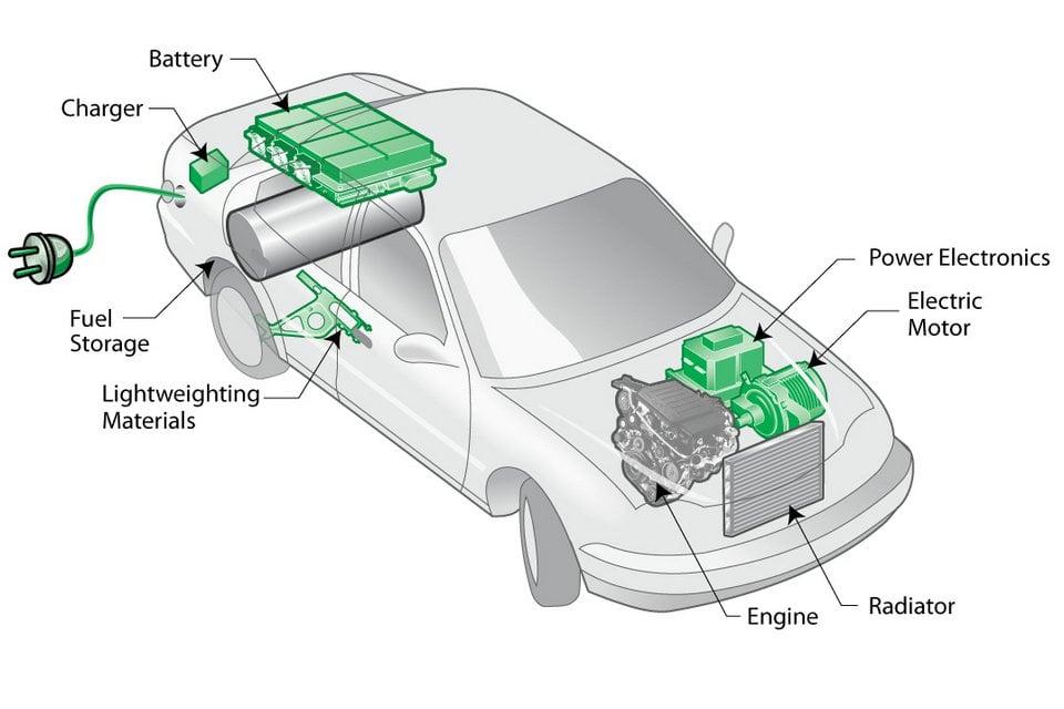 Tipos de motores hibridos