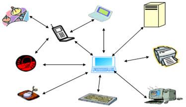 Bluetooth: El Futuro de las Comunicaciones (I)