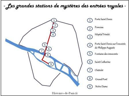 Les grandes stations des mystères des entrées royales parisiennes