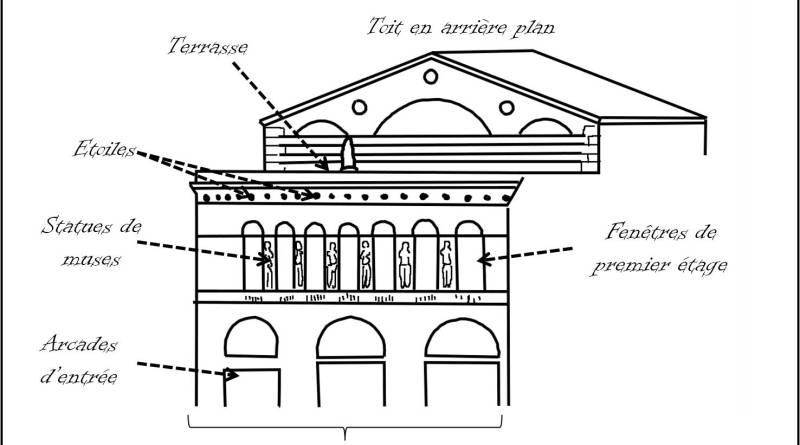 Facade Théâtre Feydeau